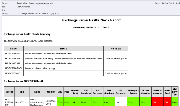 generate an exchange server 2016  2013  2010 health report