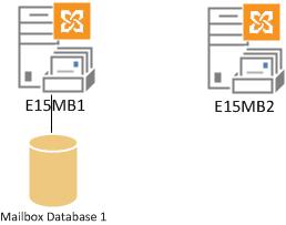 exchange-2013-dag-database-01