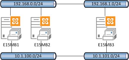 exchange-2013-dag-network-misconfigured-02