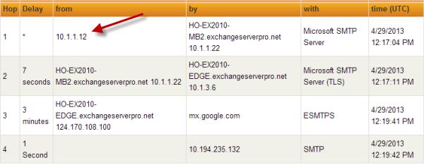 exchange-smtp-load-balancing-openrelay