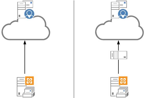 exchange-2013-send-connectors-01