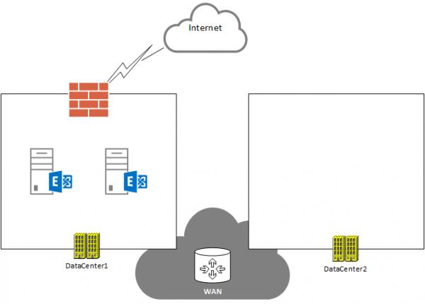 exchange-2010-2013-mailbox-server-config-01