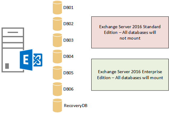 exchange-2016-enterprise-edition