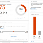Analyze Your Office 365 Tenant Security with Secure Score