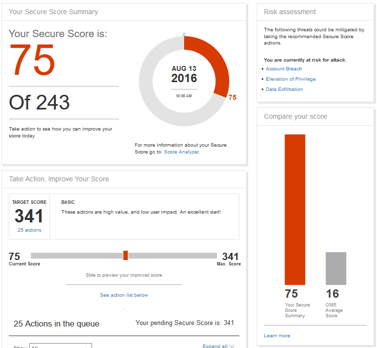 Analyze your office 365 tenant security with secure score - What is an office 365 account ...