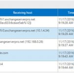 Remove Internal Exchange Server Names and IP Addresses from Message Headers
