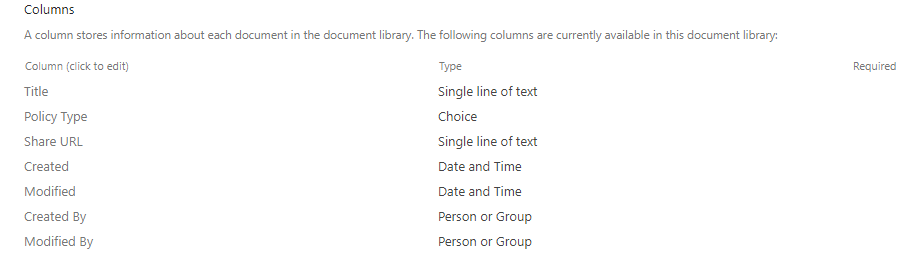 Using SharePoint Online Document Libraries as a Document Management
