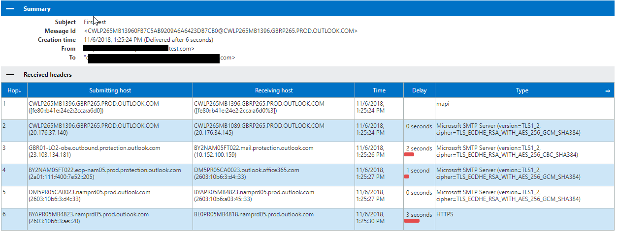 How to ensure your 3rd party filtering gateway is secure screenshot
