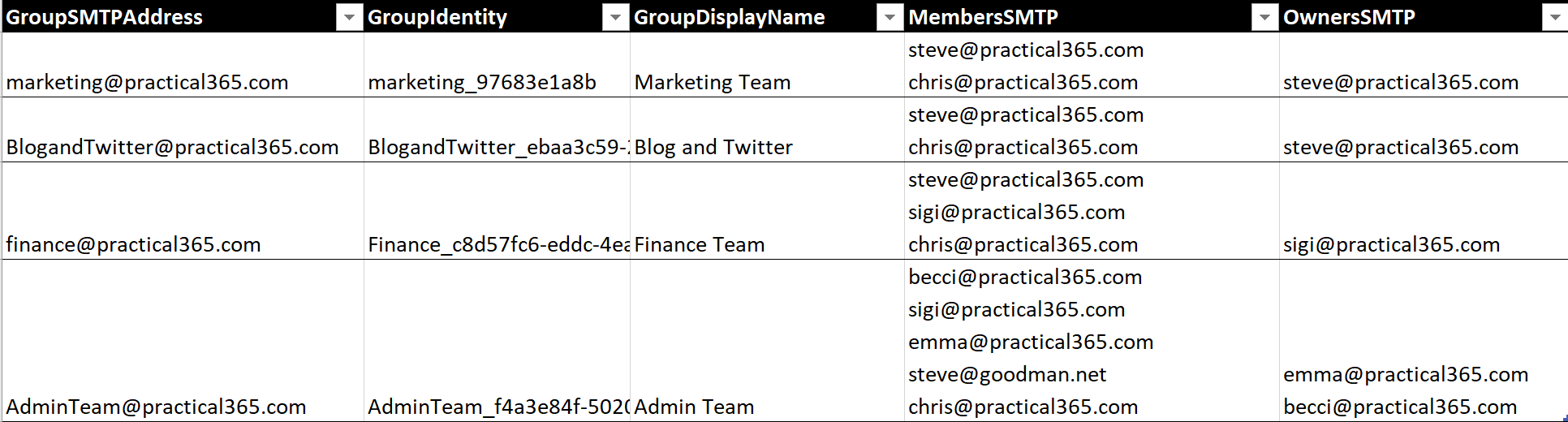 Exporting Office 365 Group membership to a CSV file