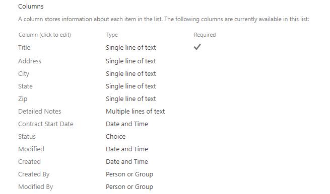 SharePoint List Columns