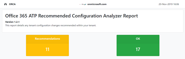 Office 365 ATP Recommended Configuration Analyzer Report