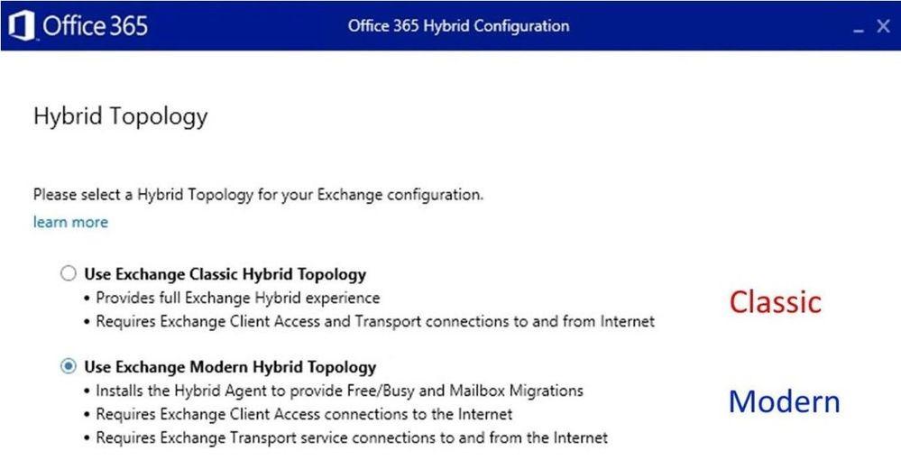 Modern HCW (Hybrid Agent)
