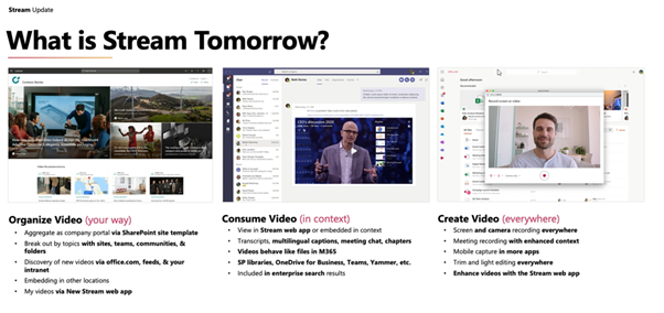 Stream announcements at Microsoft Ignite 2020.